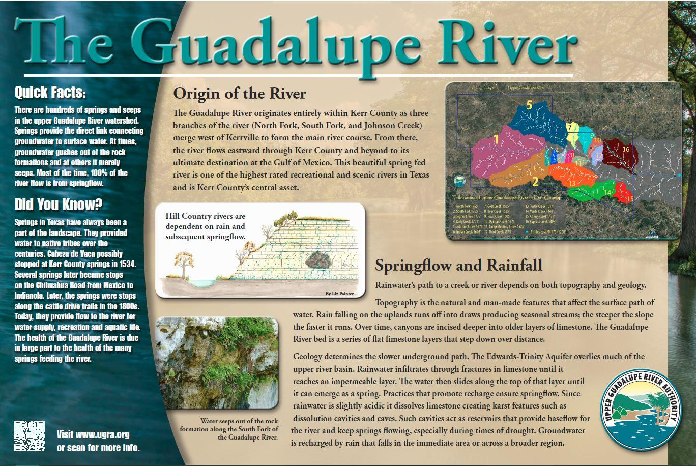 5a5c0d2895b Upper Guadalupe River Authority